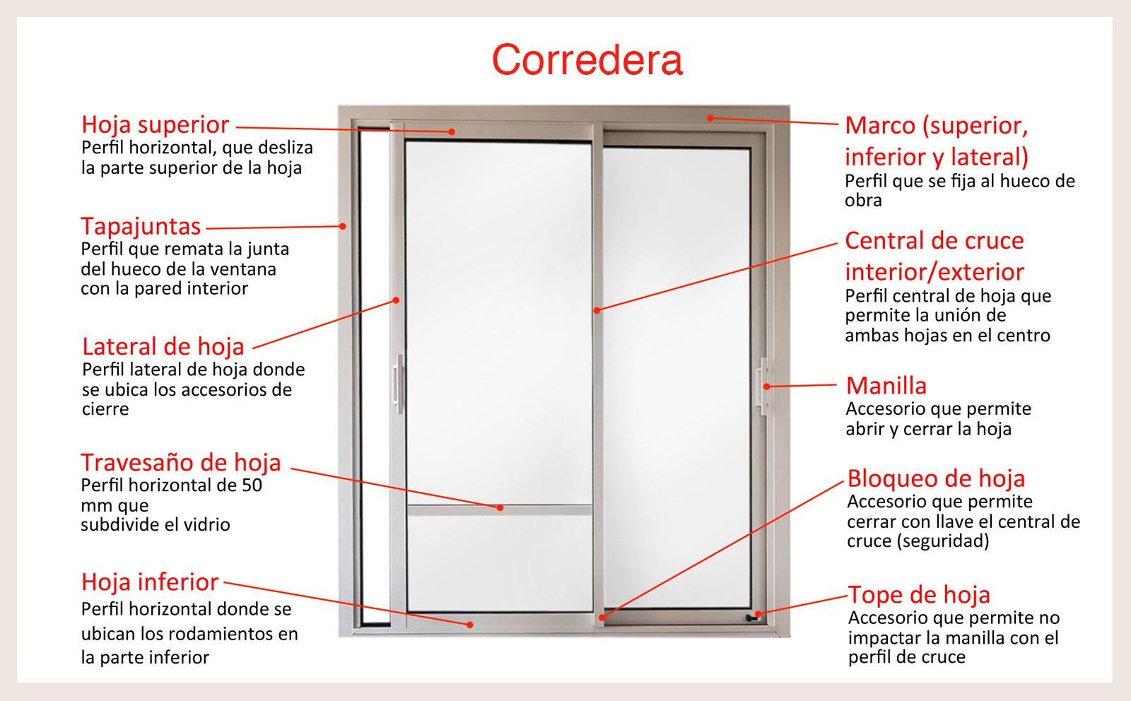 CORREDERA