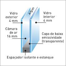 tipos-de-vidro-1