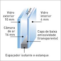 tipos-de-vidro-2