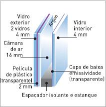 tipos-de-vidro-3