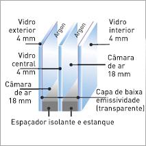 tipos-de-vidro-4